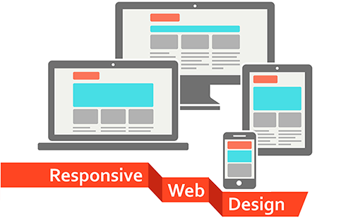 Responsive Website Design Company in India